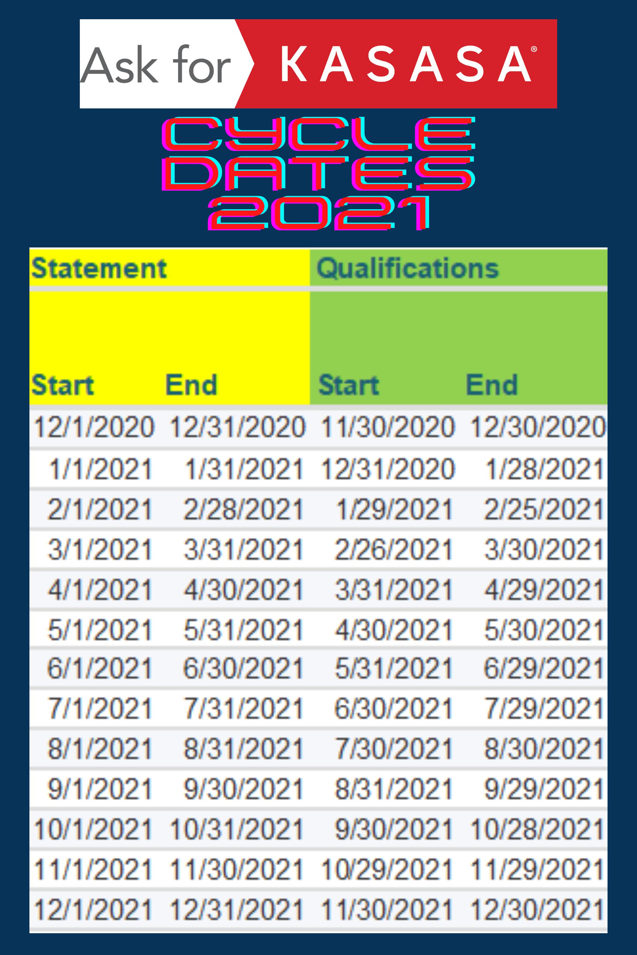 2021 Kasasa Cycle Dates
